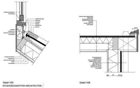 Details verbouwing woonhuis Groede