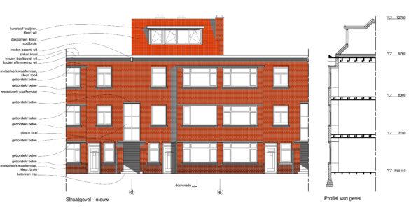 Gevelaanzicht dakopbouw Dan Haag