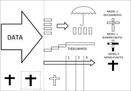 Concept Presentatie Kerkbestemming