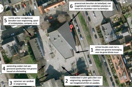 Concept Beatrixschool