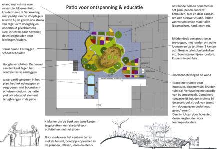 Concept plan Patio
