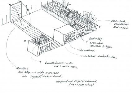 5_Schets meubel met kruiden werkblad en bbq